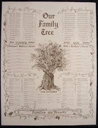free vintage ancestry family tree template printable image