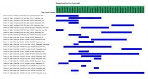Ms Excel Gantt Chart Template Gantt Chart Creator For Excel Business Project