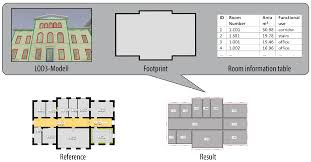 ijgi free full text estimation of 3d indoor models with