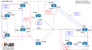 Bgp Route Map by Ccie R U0026s V5 Topology Diagrams U0026 Initial Configurations