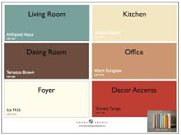 awesome color trends what colors are we really using in our home