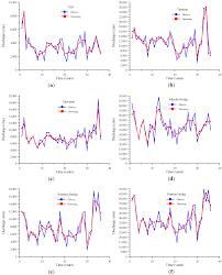 water free full text application of set pair analysis based