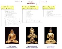 buddhist deity buddha page