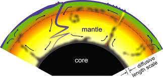 Map Of The Earth Map Of Flow Within The Earth U0027s Mantle Finds The Surface Moving Up