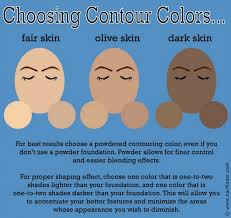 choosing a lshade how to choose the right colors for contouring make up