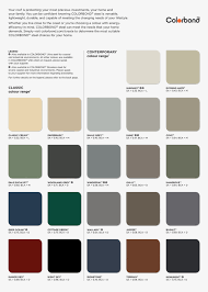 colorbond roof colours chart 77 with colorbond roof colours chart