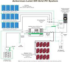 pv system wiring diagram pv wiring diagrams instruction