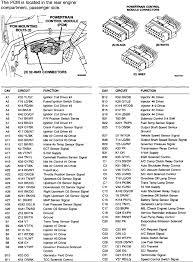 2001 dodge ram 2500 pcm wiring diagram efcaviation com