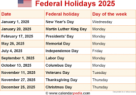 thanksgiving thanksgiving federal holidays date staggering image