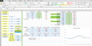 Options Trading Journal Spreadsheet by Forex Trading Journal Spreadsheet Free Forex Trading Win