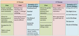 Example Of An Narrative Essay Buy Literary Analysis Custom Essay Writing Services An Essay