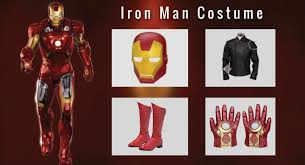 the best diy iron man costume guide