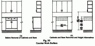 Kitchen Cabinet Clearance Upper Kitchen Cabinet Height Home Design Ideas And Pictures