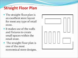 straight floor plan retailing decisions unit iii ppt download