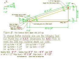 Framing A Hip Roof Porch Custom Hip Roof Framing Plans And How To Build A Hip Roof