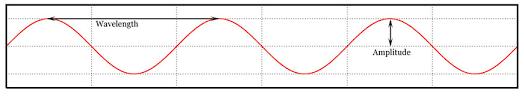 Physics Of Light The Physics Of Light U2013 Introduction Stevopia