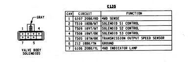 jeep aw4 wiring diagram jeep wiring diagrams instruction