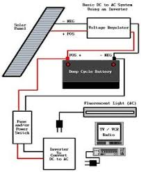 schematic wiring solar panels in series and parallel off grid