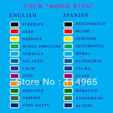 mood colors meanings surprising color moods pictures best ideas exterior oneconf us