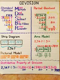 division anchor chart education pinterest division anchor