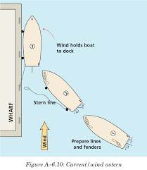 how to dock a boat boating sail boats and sailing lessons
