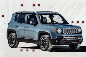 jeep renegade light blue 2015 jeep renegade starts at 18 990