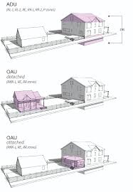 accessory dwelling unit accessory dwelling units adu