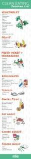 paleolithic diet paleo diet plan for beginners paleolithic