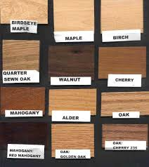 Stain Colors For Kitchen Cabinets by Kitchen Cabinet Stain Color Chart Home Decor U0026 Interior Exterior