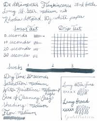 scented writing paper goulet pens blog de atramentis frankincense ink review i haven t extensively used gray or scented ink before so i was excited to give this a whirl i was pleasantly surprised at every turn
