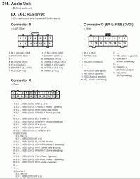 pioneer avh p1400dvd wiring diagram elvenlabs com