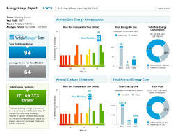 portfolio management reporting templates portfolio management reporting templates and pass tour performance