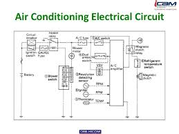 automotive air conditioning system chapter 1