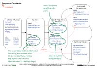 case conceptualisation formulation resources and cbt worksheets