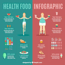 nutrition brochure template nutrition computer graphics vector free