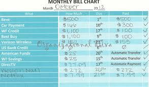 Bill Payment Spreadsheet Paying Bills Calendar Template Print U2013 Blank Calendar 2017