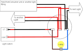How To Mount A Ceiling Light Wiring A Ceiling Light Uk Ring Www Lightneasy Net