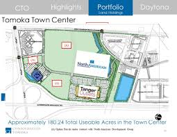 form 8 k consolidated tomoka land for dec 31
