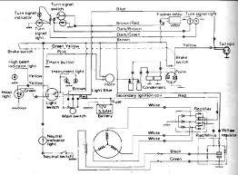 harley sportster wiring diagram u0026 the following wiring schematic
