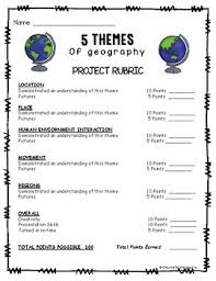 5 themes of geography acronym 5 themes of geography notes activity and a project tpt