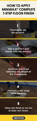 protective coating for hardwood floors titandish decoration