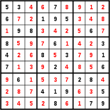 create sudoku board gui java 9 numbered butto chegg