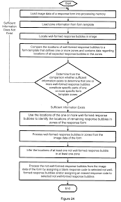patent us20090116748 inferential self registration of imperfect