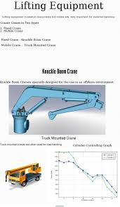 Otc Floor Crane by Best 25 Knuckle Boom Crane Ideas On Pinterest Knuckle Boom Rc