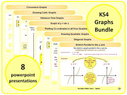 cubic and reciprocal graphs ks4 by magictrickster teaching