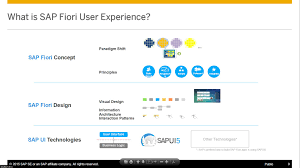 sap ux tutorial how would you answer to what is fiori in one liner