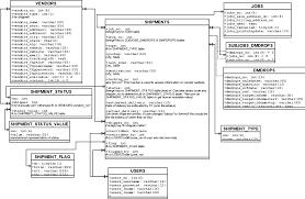 datenbank design tool auto generate database diagram mysql stack overflow