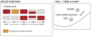 diagram request pk h h going into ibanez 5 way switch
