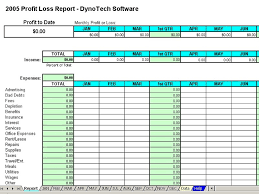 Profit And Loss Spreadsheet Template by Monthly Expense Report Template Profit Loss Report Spreadsheet