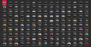 history of cars a history of nissan s gran turismo cars and a teaser